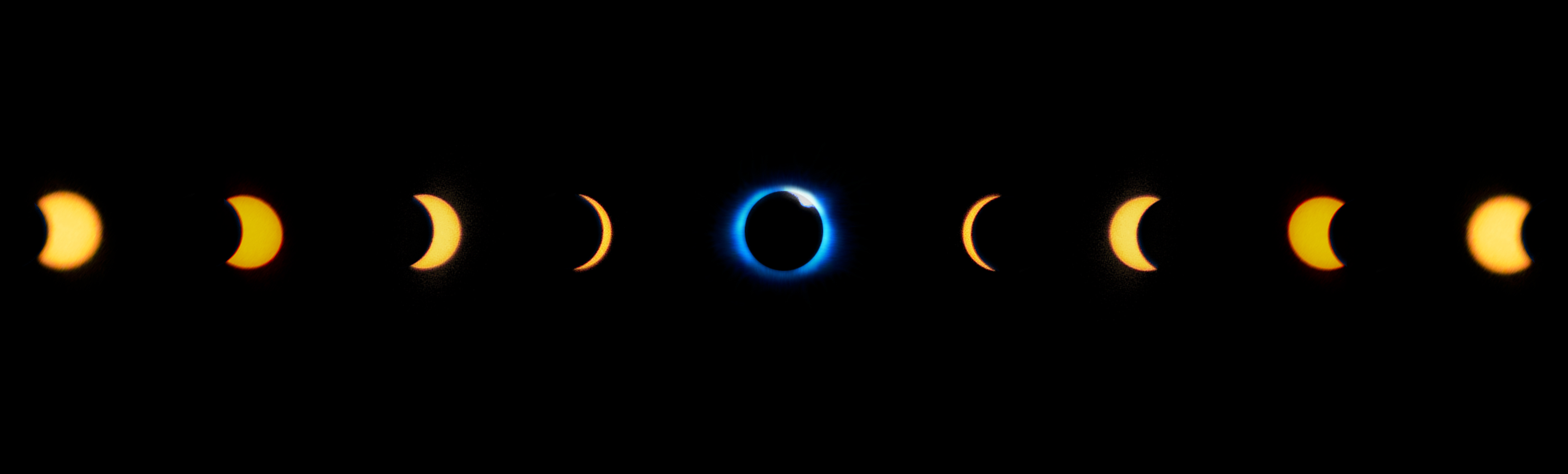 The stages of the 2017 solar eclipse.
